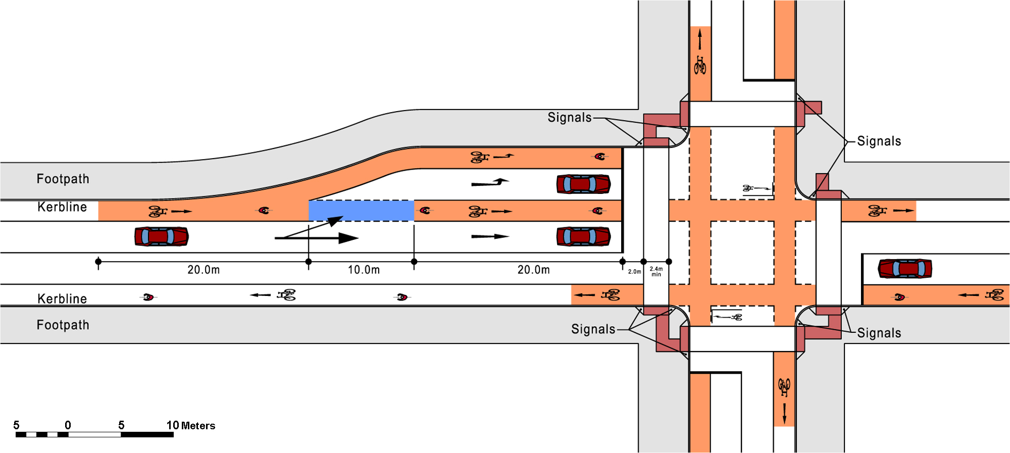 4 5 Left Turns National Cycle Manual
